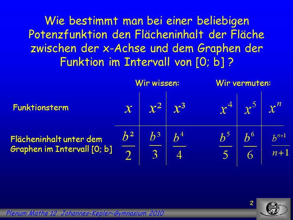 Wie bestimmt man bei einer beliebigen Potenzfunktion den Flächeninhalt der Fläche zwischen der x-Achse und dem Graphen der Funktion im Intervall von [0; b]